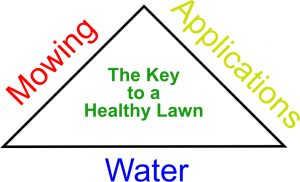 lawn care triangle